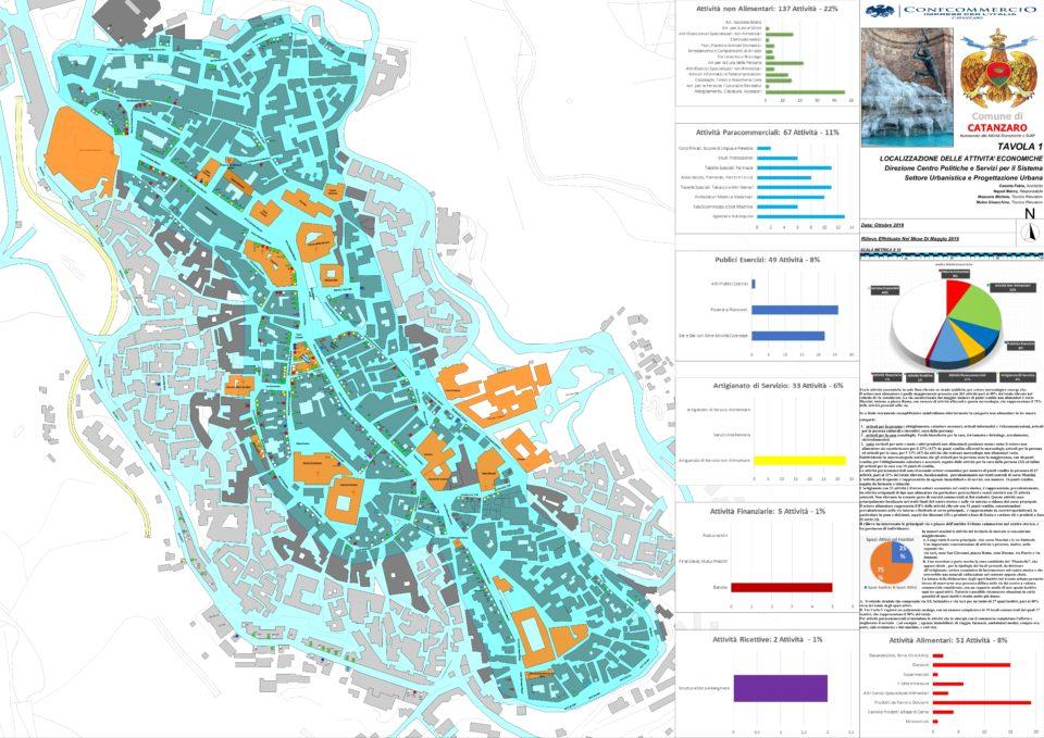 Catanzaro: Presentazione censimento di tutte le attività commerciali nel centro storico di Catanzaro